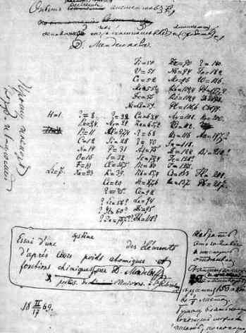 taula-periodica-mendelehev.jpg