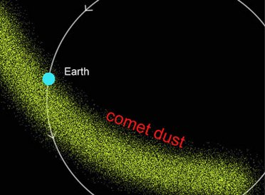 asteroid hitting earth dust - photo #20