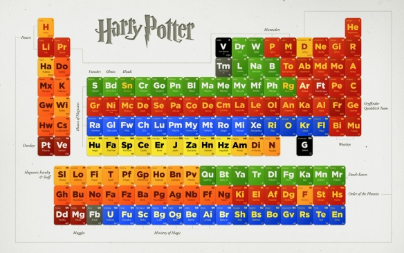 dflala-harry-potter-25043456-1440-900