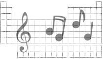 taula periodica musica