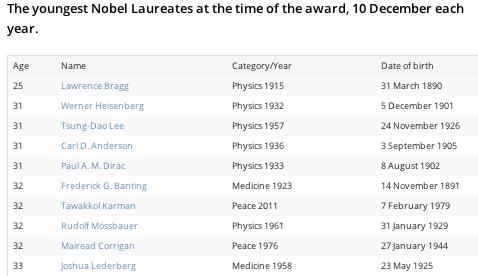 Nobel_joves