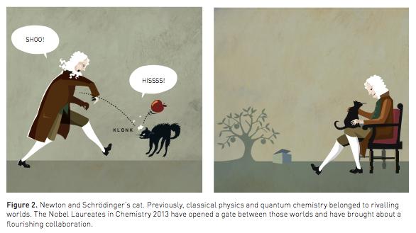 http://www.nobelprize.org/nobel_prizes/chemistry/laureates/2013/popular-chemistryprize2013.pdf