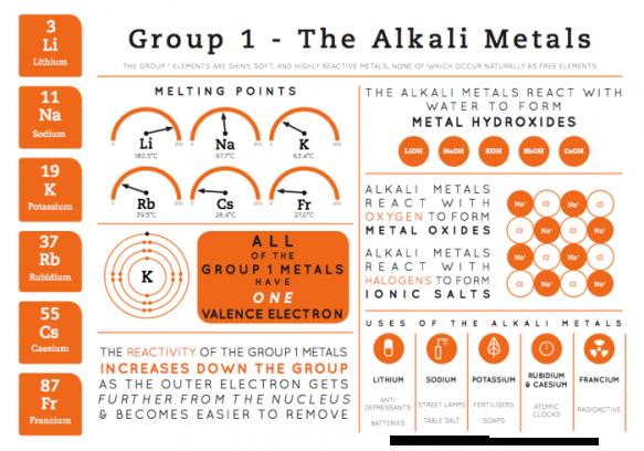 grp1-infographic