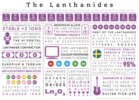 The-Lanthanides