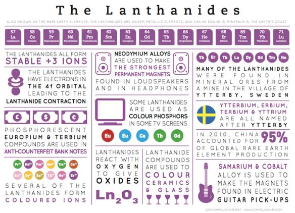 The-Lanthanides