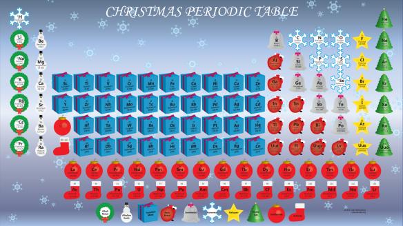 perioci table christmas