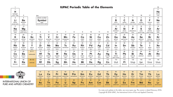 elements 2016