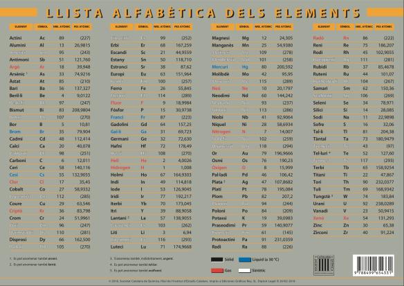 Revers - Taula Periòdica de la Societat Catalana de Química